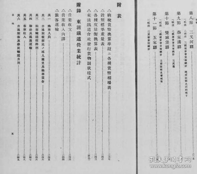 三叉河驿经济调査资料  1917年版(日文)(复印)