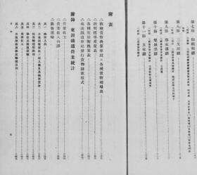 陶頼昭驿经济调査资料  1917年版(日文)(复印)