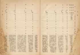 支那(附香港)ニ于ケル新闻及通信ニ关スル调査 1925年版 (日文)(复印)