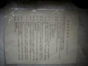 1950年税务传单【契税暂行条例】!35/27厘米