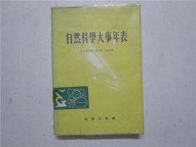 1976年版 自然科学大事年表 (商务印书馆香港分馆出版)
