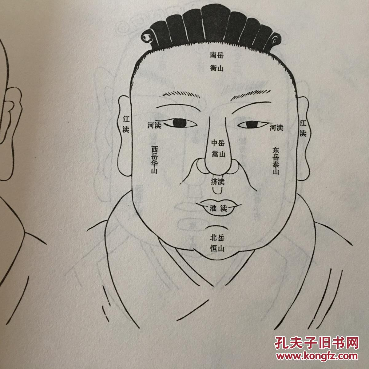 图解《麻衣神相》全文白话阅读 卷二-手相面相-周易占卜