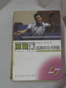 乒乓球弧圈球技术图解