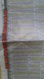 旅客列车简明时刻表  2006年1月1日起实行