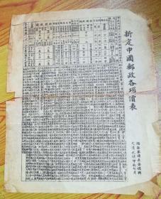 大清光绪年新定中国邮政项价表