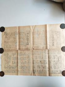 首见抗战时期山东省挺进军第十五纵队政报和告同胞书布告