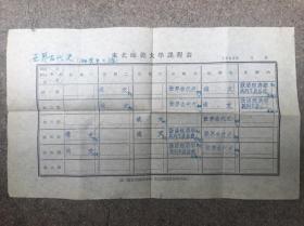 1953年东北师范大学课程表