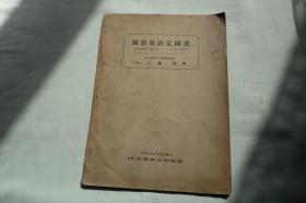 铁筋量决定图表(1937年)