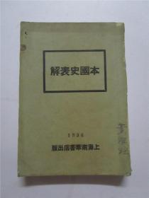 民国25年版 《本国史表解》