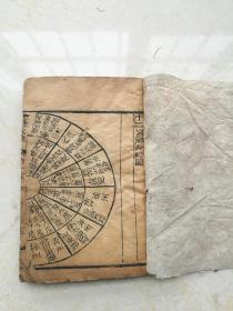 奇门遁甲秘笈大全卷十六至卷十八,三卷合订。刘伯温先生校订。