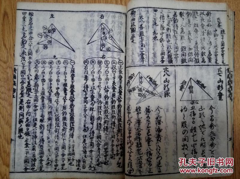 【补图勿拍】贞享元年(1684年)和刻《增补算法阙疑抄》二册,几何相关插图大量
