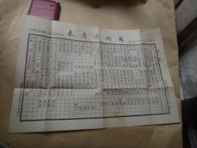 苏州方音表  一幅2面 中华民国24年3月出版   37.5款26.5厘米