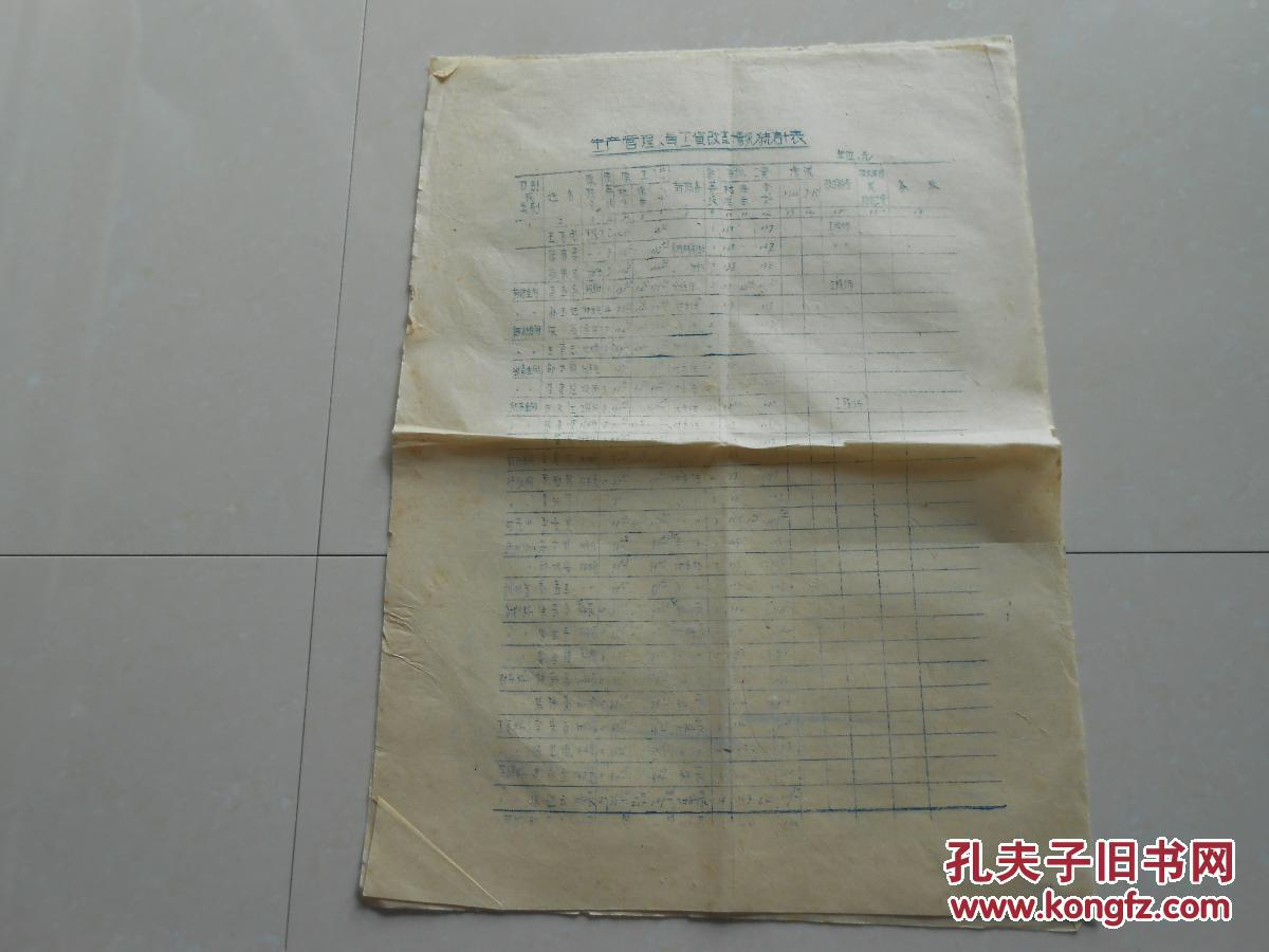 五十年代(西北国棉三厂)生产管理员工资改革统