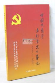 中国共产党安县历史大事记(1997年-2007年)
