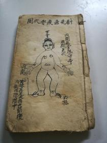 民国中医针灸写本