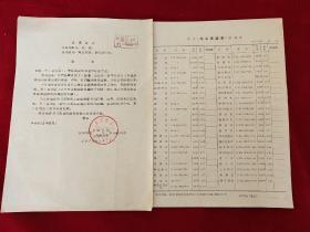 1970年外文【毛主席语录】添书单