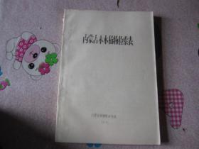 内蒙古木本植物检索表(16开油印本)1979年