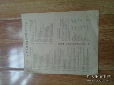 老报纸残报    林江反革命集团案同伙六十人