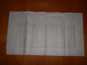 西南联合大学教授、北京大学教授.图书馆馆长:向达(1900~1966)毛笔手稿一大张『商务印书馆民国旧档』