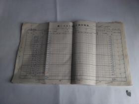 第二十八工程处工资计算表,枣庄矿务局,1971.4. 【13页】