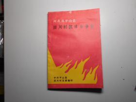 河北省平山县田兴村抗日斗争史(张学新签赠本)