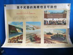 1971年宣传画三防挂图八原子武器的局限性及可防性对开挂图