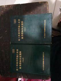 建工系统国营施工企业、财务指标,历史资料、1985,1986。两本合售