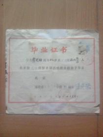 开封市十三中1983年4月毕业证书(贴本人照片)