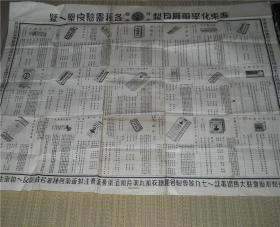 民国 惠东化学药厂老广告  77cm/54cm