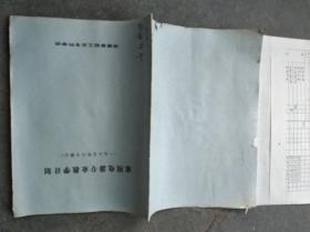 家用电器专业教学计划(1985年8月修订)