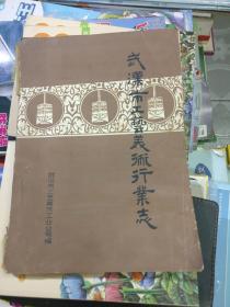 武汉市工艺美术行业志(品相以图片为准)油印本