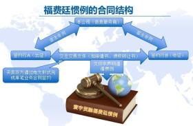 寰宇贸融福费廷惯例3.9版/Universe Trade Finance Customs and Practice for Forfaiting version 3.9