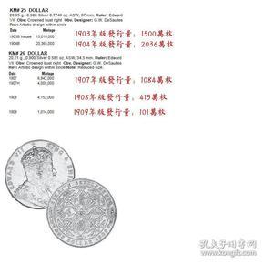 罕见 评级币XF 海峡殖民地 1909年 1元壹圆小样银币爱德华钱币
