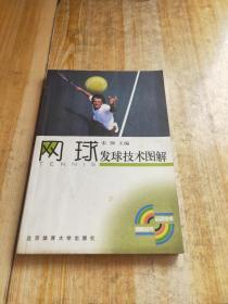网球发球技术图解
