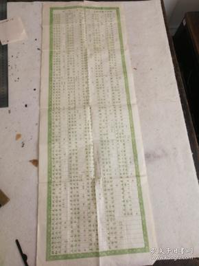 绿印,上海聚成药行市单,一张