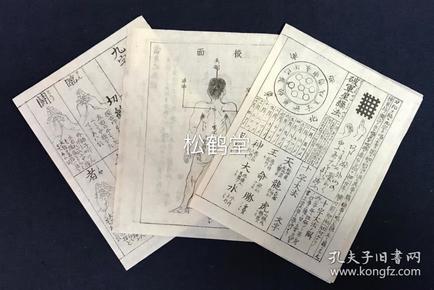 密宗道教类,日本写抄件3张合售,精美老旧,少见手写手绘图文资料,内含《破军星缲法》,《当身之真图》,《切纸九字之大事》等,少见人身图,手印拳印图等,稀奇少见,难得小品。