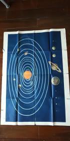 1964年出版印刷 彩色宣传画 1开 《太阳系》金仲鱼  绘
