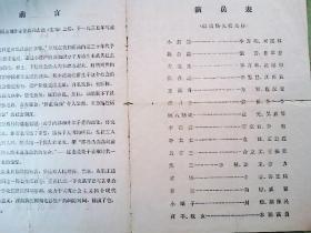 节目单:日出(北京电影演员剧团:谢芳,李秀明,毕鉴昌等)(品低慎重下单)