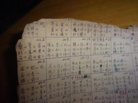 广东省名老中医区金浦先生手稿--手写协定处方1叶56个方,(送1张油印的协定处方,8开中间残破)--手稿无签名-具体见图,以图为淮