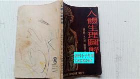 人体生理图解 方泂 刘开申 编绘 人世间出版社 32开1951年初版