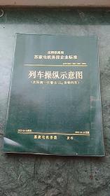 列车操纵示意图 (沈阳南-长春北ss4G货车列车)