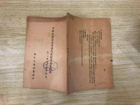 中华民国宪法草案代表提案意见摘要:第八审查委员会审查