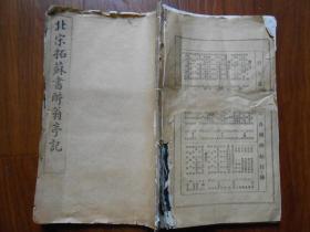 民國四年初版,超大開本線裝字帖《北宋拓蘇書醉翁亭記》全一冊