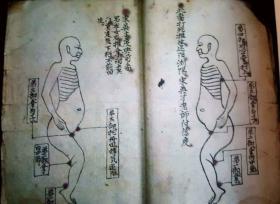 刘师傅传度起死回生还阳术(仅售高清彩色扫描件)