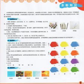 典礼小学教材少儿少儿水粉画美术日记教程培儿童开学美术青藤图片