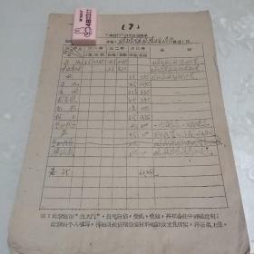 走后門白吃白占清單(內蒙古自治區口岸局。六十年代)