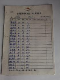 山东省青壮年文盲,半文盲登记表 (郑村 等)【10页】