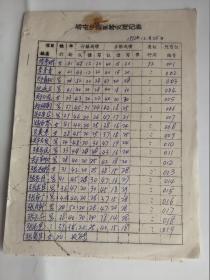 (山东省)济宁市喻屯乡扫盲验收登记表 1992.12.25.【4页】