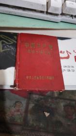 中国共产党党员十项条件【精装】沂蒙红色文献个人收藏展品】104