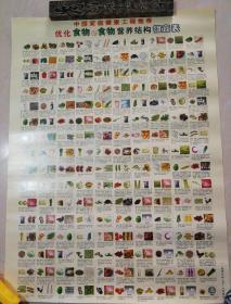 中国家庭健康工程推荐,优化食物与食物营养结构相宜表,共160种搭配!